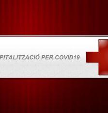 Assegurances empresa - HOSPITALITZACIÓ PER COVID-19